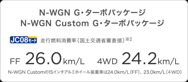 Расход топлива турбированных версий Honda N-WGN