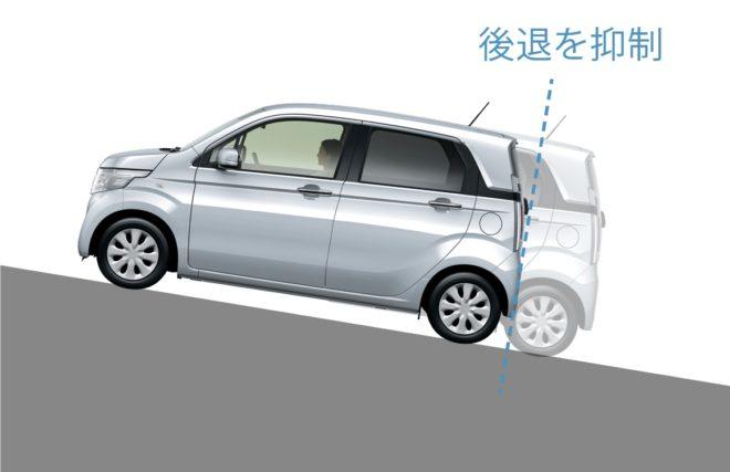 Система HILL START на Honda N-WGN