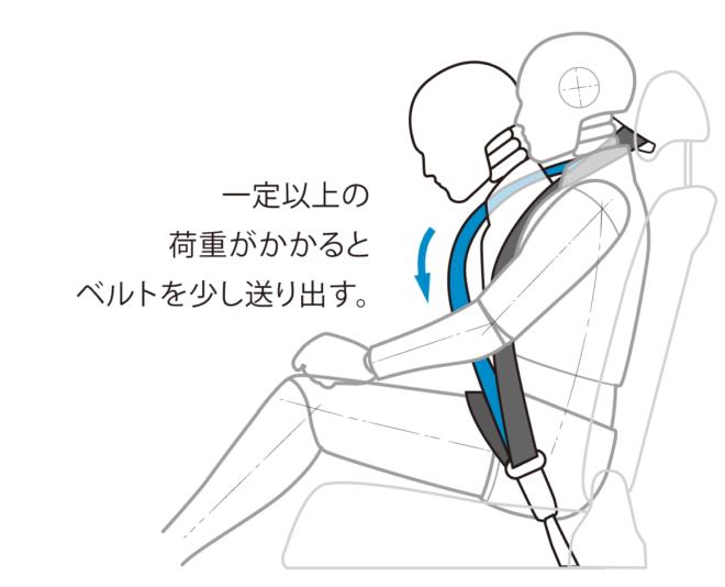 Задний ELR ремень безопасности, с защитой грудной клетки