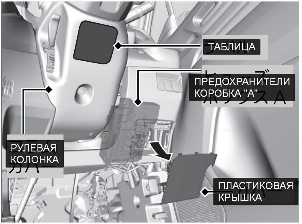 """Расположение блока предохранителей """"А"""" в Honda N-WGN"""