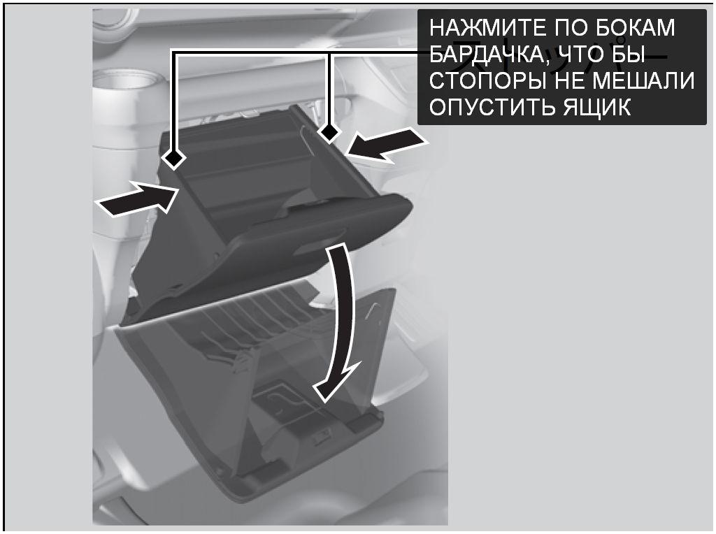 Нажмите по бокам бардачка, что бы стопоры не мешали опустить ящик