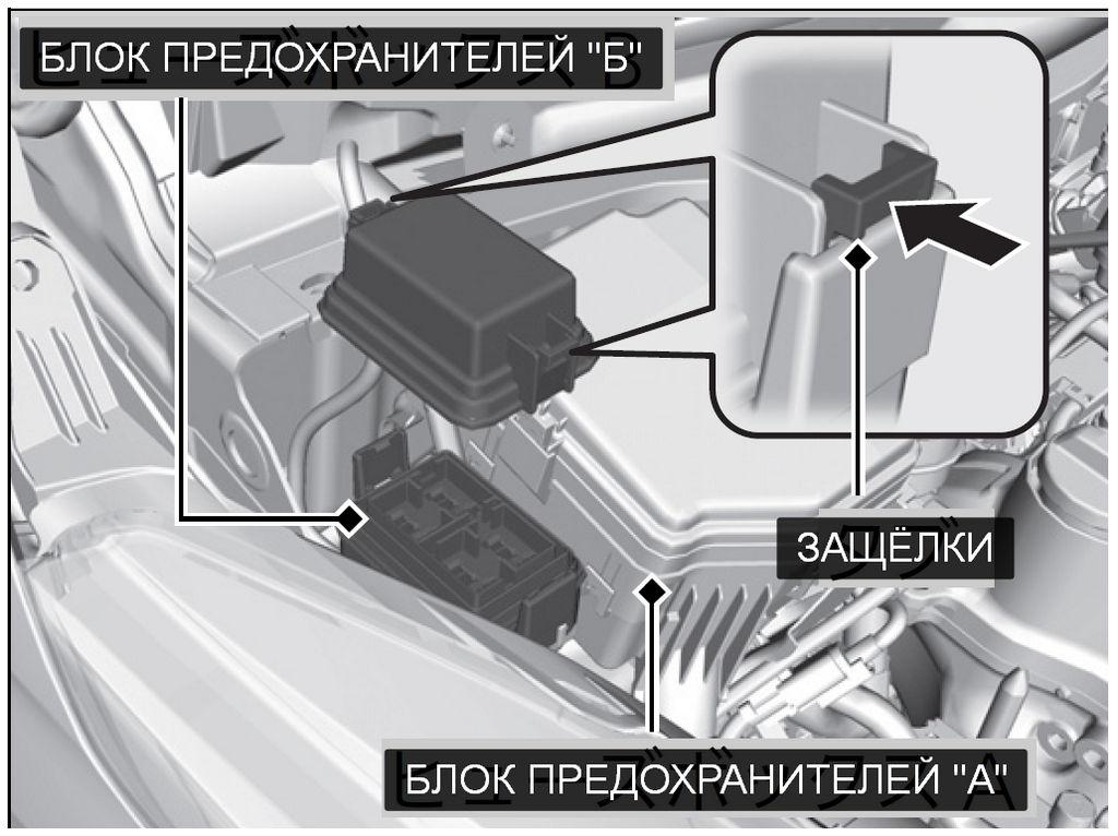 """Расположение блока предохранителей """"Б"""" под капотом в Honda N-WGN"""