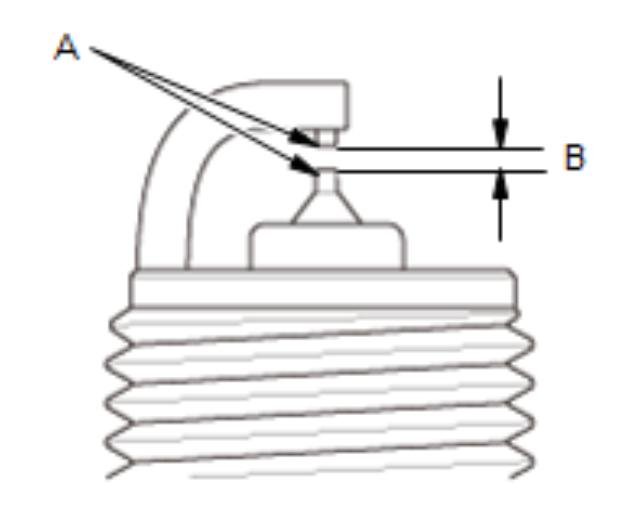 Замена свечей и катушек зажигания Honda N-WGN